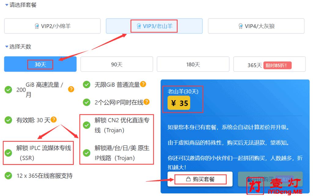 """购买MieLink羊圈""""VIP3老山羊""""套餐演示 e1586763577261"""