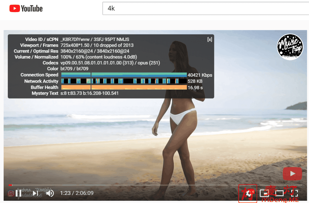 Just My Socks 使用V2Ray节点看YouTube油管4K视频的测速图