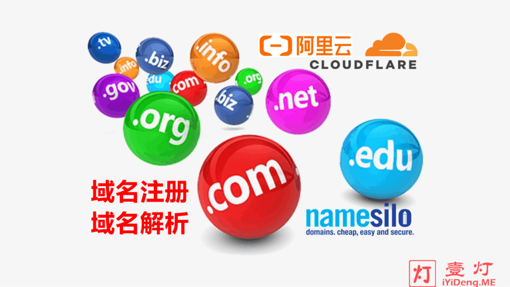 互联网域名注册、服务购买与添加域名解析记录及更改DNS服务器的详细图文教程