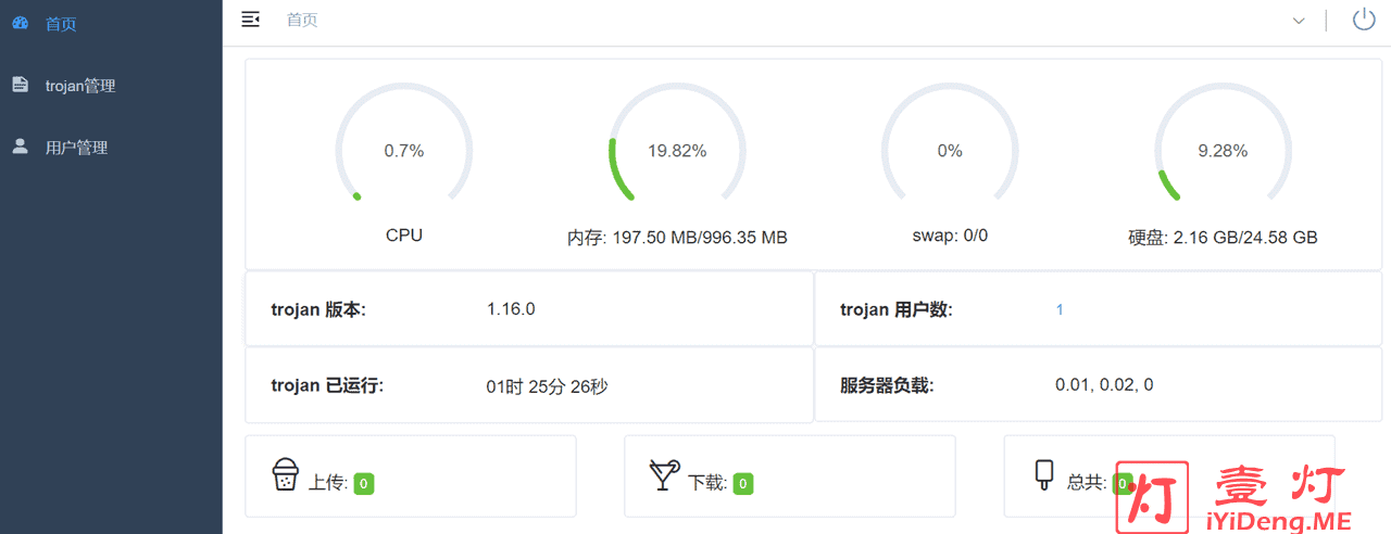 Trojan多用户一键搭建脚本后台管理面板