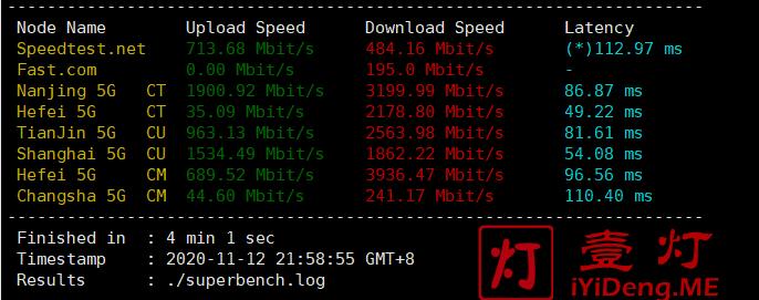 搬瓦工(BandwagonHOST)日本软银线路服务器测评Speedtest测速