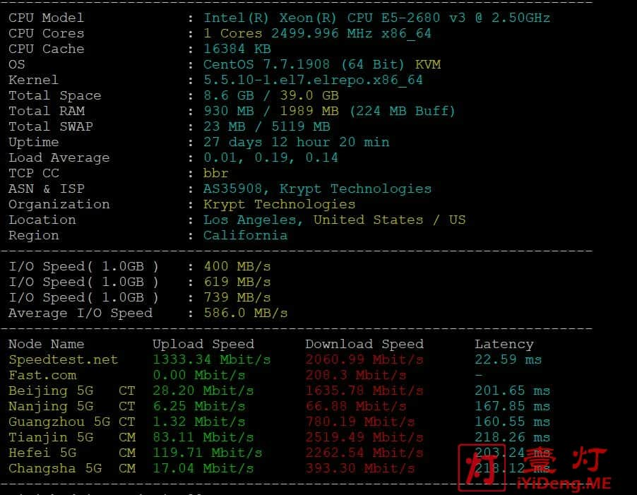 iON VPS 硬件基础性能